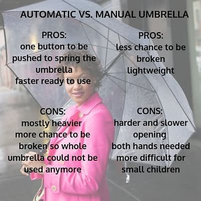 Automatic vs. manual umbrella